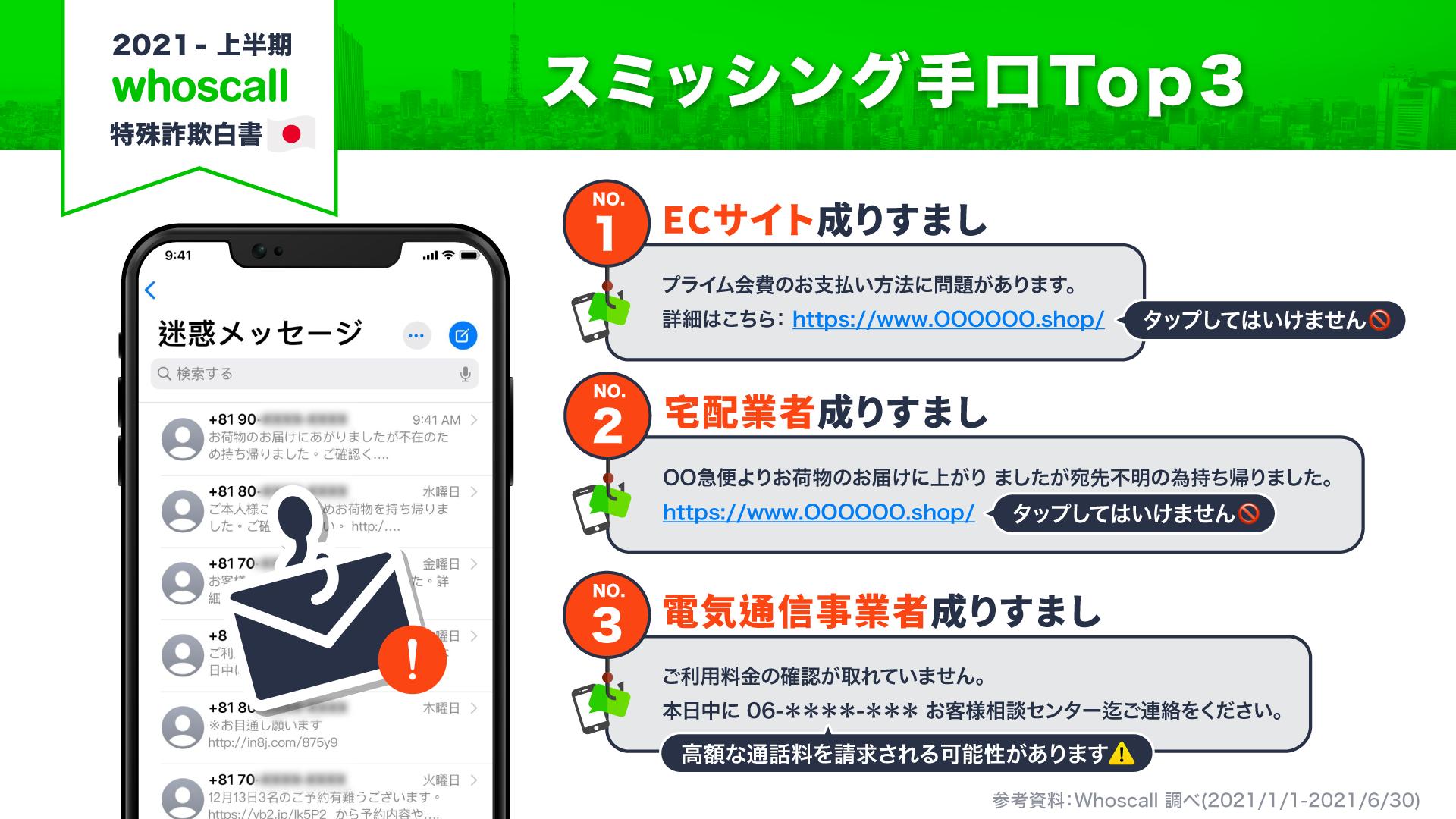 日本でのスミッシングTop3